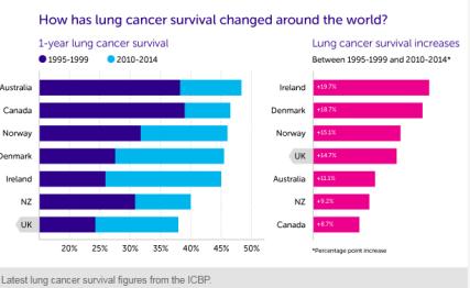 scienceblog.cancerresearchuk.org